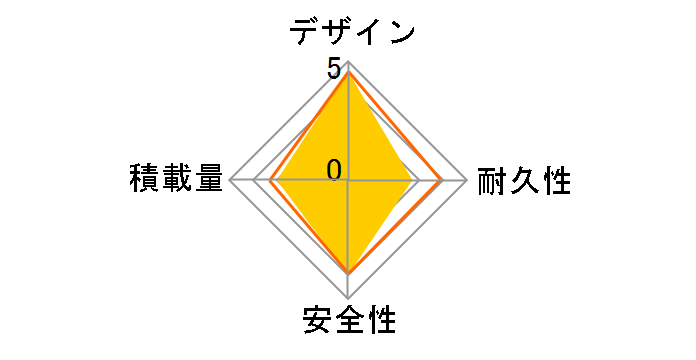 クロスファイヤージュニア ダイナモランプモデル CFJ06 [P.Xコスモバイオレット]