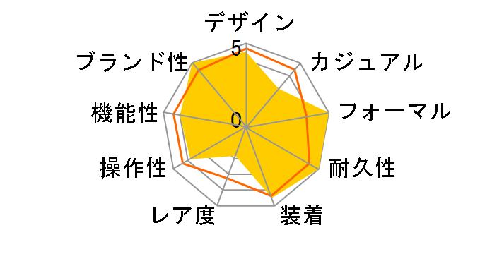 ザ・シチズン AQ4020-54Y