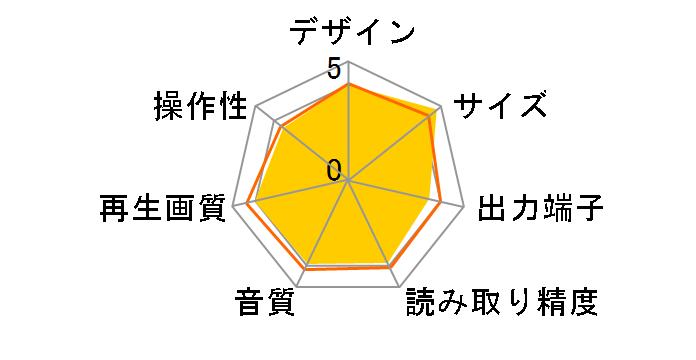DMP-BD90