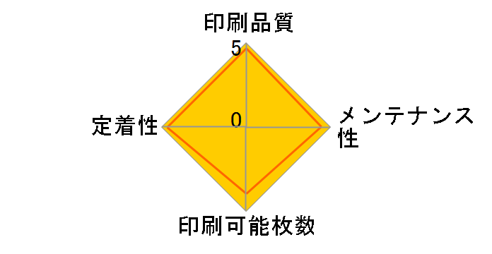 CRG-045HMAG [マゼンタ]