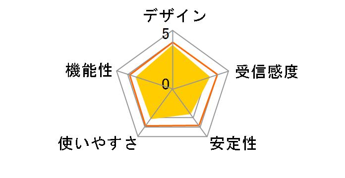 WI-U3-866DS
