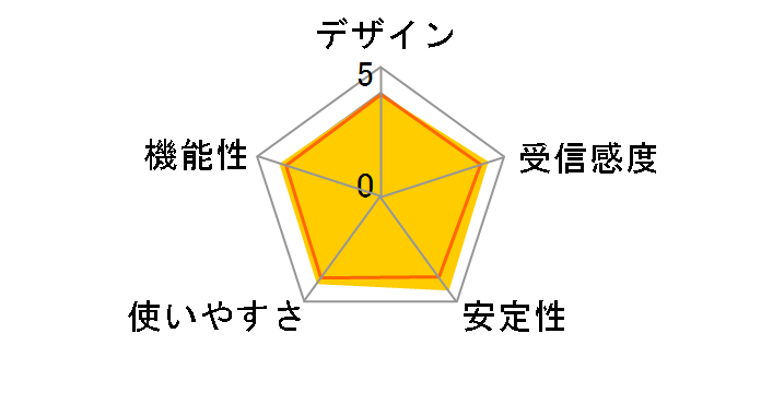 WI-U2-433DMS
