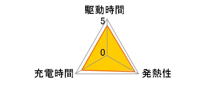 NP-FZ100