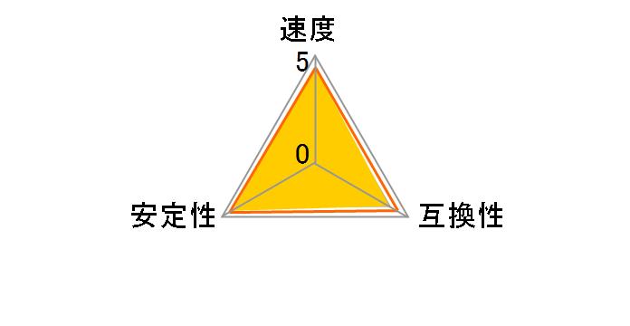 CMR32GX4M4C3466C16 [DDR4 PC4-27700 8GB 4枚組]
