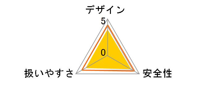 MLM2851