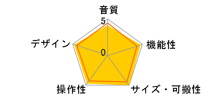 Rubix22