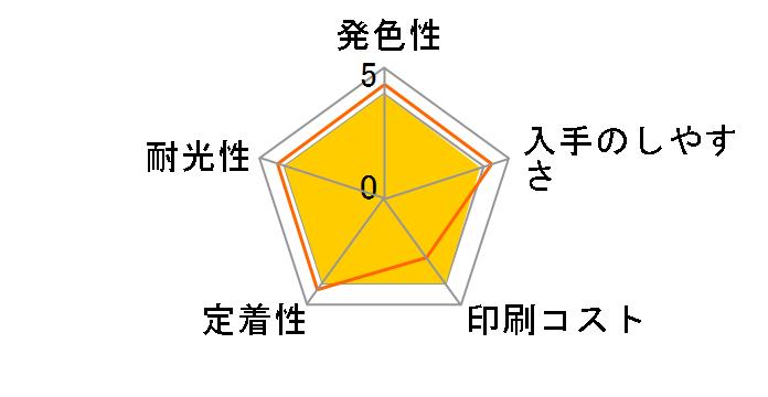 IC4CL84 [4色パック]