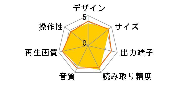 DMP-UB30