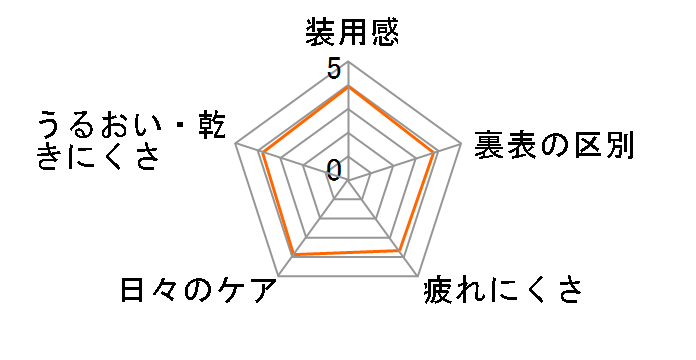 ネオサイト14 UV [6枚入り]