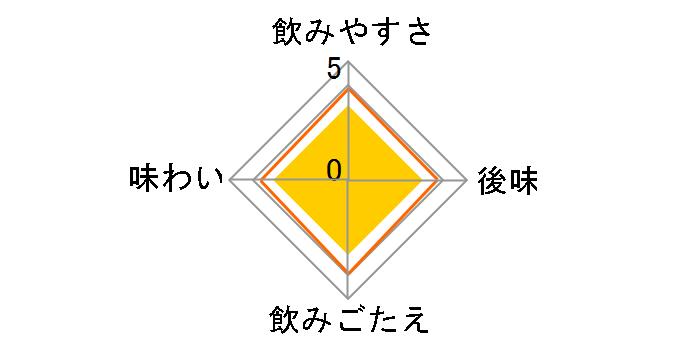 伊賀の天然水 強炭酸水レモン 500ml ×24本