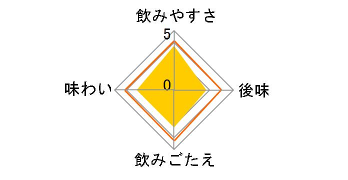 スプライト エクストラ 470ml ×24本