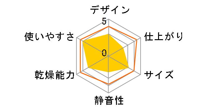 シュアー SFD-100