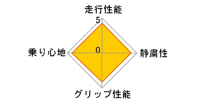 X-ICE 3+ 195/65R15 95T XL