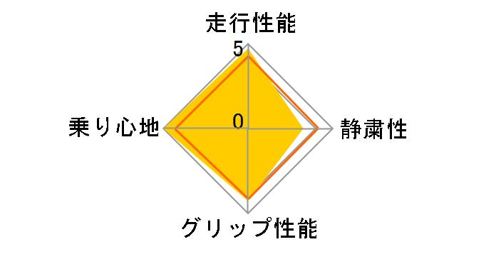 X-ICE 3+ 225/50R17 98H XL