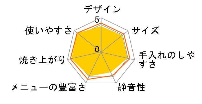 ふっくらパン屋さん HBS-100W
