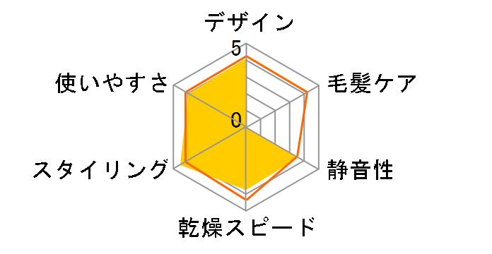 くるくるドライヤー ナノケア EH-KN89