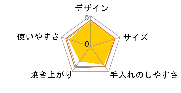 PFC-D15A