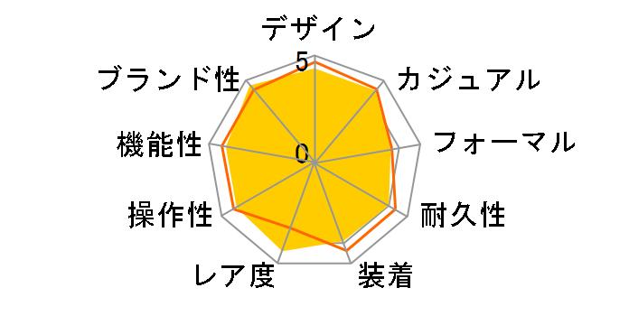 ロイヤル オーク オフショア クロノグラフ 26401RO.OO.A002CA.02