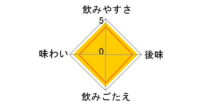 伊賀の天然水 強炭酸水 1L ×12本