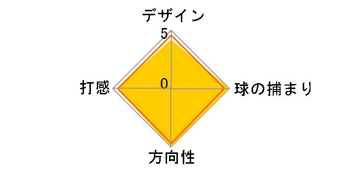 TFi 2135 SATIN 1.0 パター [34インチ]