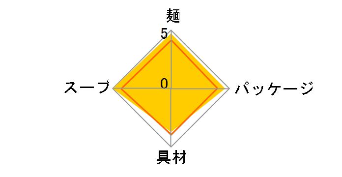 どん兵衛 カレーうどん 87g ×12食 [西日本向け]