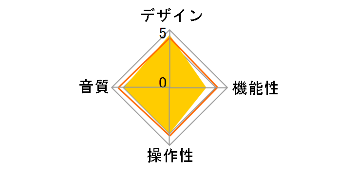 Xonar U7 MKII
