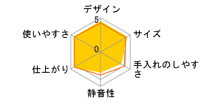 Shin Bisen YE-RC17A [ホワイト]