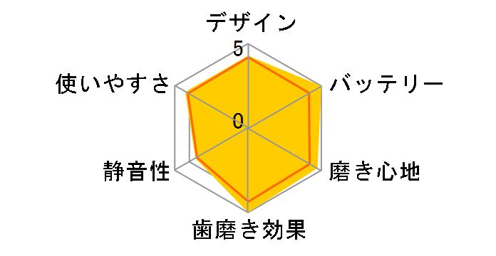 音波振動ハブラシ ドルツ EW-DA51