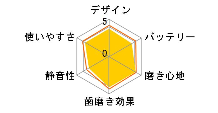 音波振動ハブラシ ドルツ EW-DA21