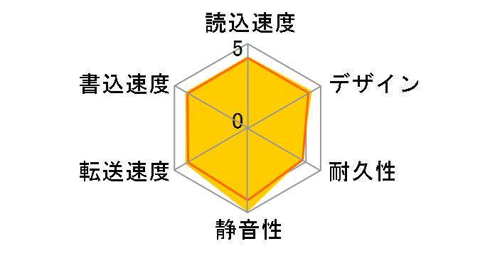HD-NRPCF2.0-GB [ブラック]