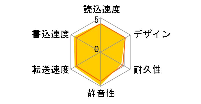 HD-NRPCF1.0-BB [ブラック]