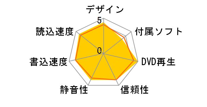BDR-211XJBK/WS バルク [ブラック]