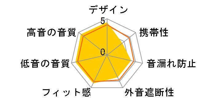 TAGO STUDIO T3-01