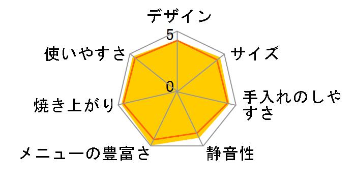 SD-MT1