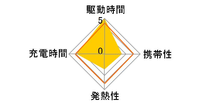 ENEROID EN20B