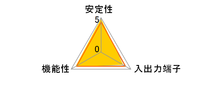 LGY-PCIE-MG [LAN]