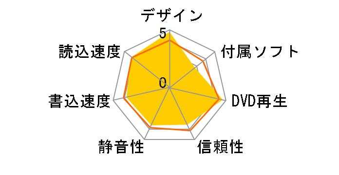 BRXL-PT6U2V/N
