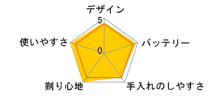 ラムダッシュ ES-CLV9C