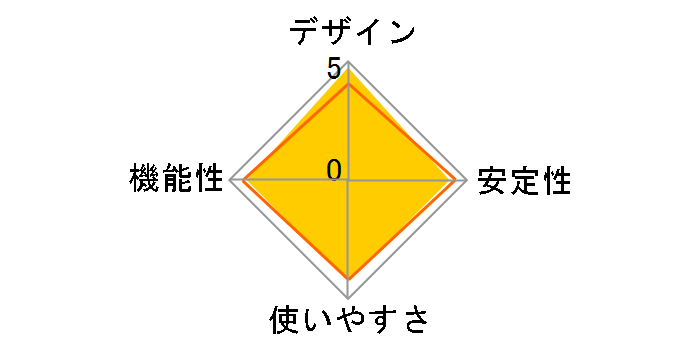 EDC-GUA3-B [ブラック]