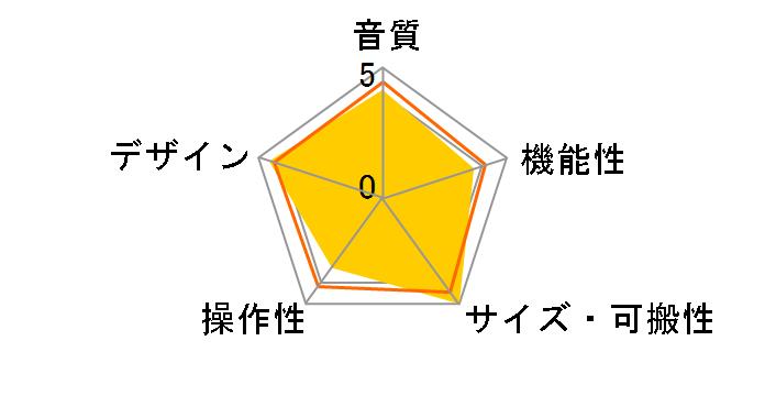 Rubix24