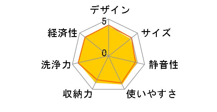 NP-TA1