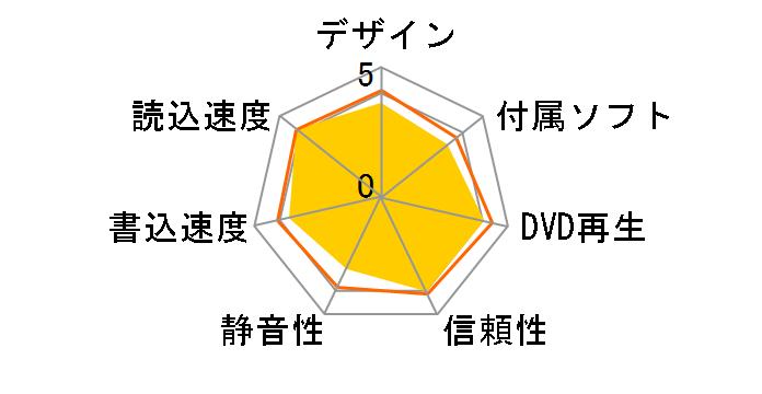 BC-12D2HT [ブラック]