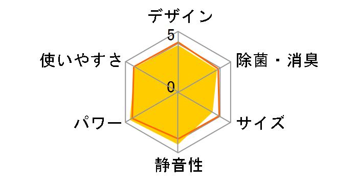 霧ヶ峰 MSZ-ZW5618S-W [ピュアホワイト]