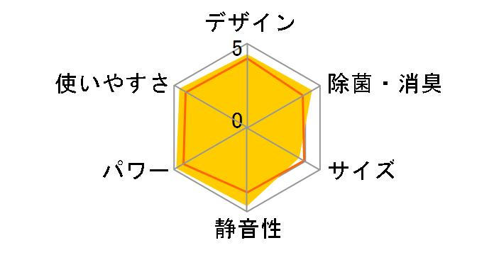 霧ヶ峰 MSZ-ZW6318S-W [ピュアホワイト]