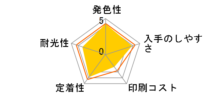 XKI-N11XL+N10XL/6MP [マルチパック 大容量]