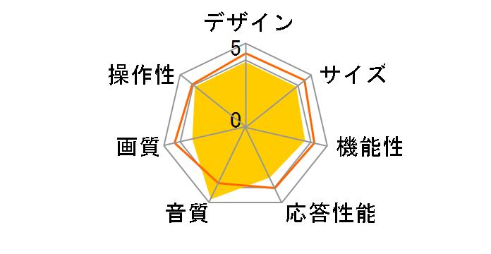 極音 RN-32SH10 [32インチ]
