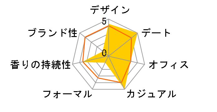 ロッキーマン エメラルド EDT 100ml