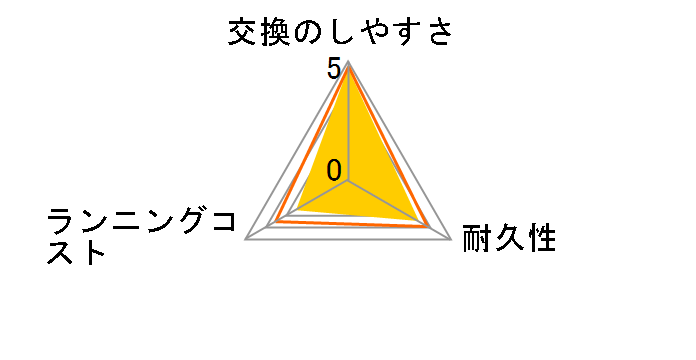 ES9036