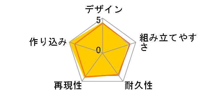HGBF 1/144 ケルディムガンダムサーガ TYPE.GBF