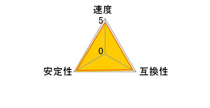 JM2400HSB-8G [SODIMM DDR4 PC4-19200 8GB]